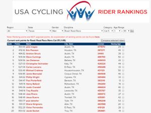 USA Cycling Cat 5 Texas